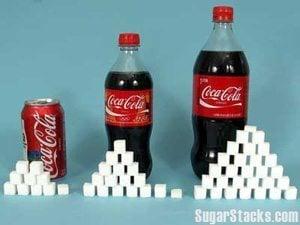 โทษของน้ำตาล