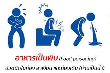 อาหารเป็นพิษคือ