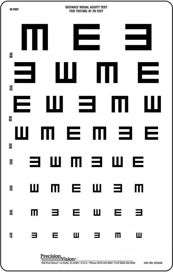 ป้ายตรวจวัดสายตา