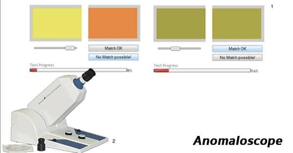 การทดสอบด้วยเครื่อง Anomaloscope